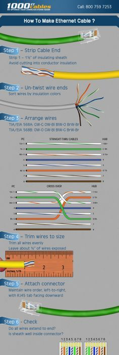 Color coding cat 5e and cat 6 cable straight through and cross over how to make network cable greentooth Choice Image