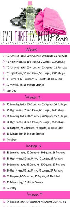 As Seen On Kardashian Sisters Workout Style  My Blog Posts