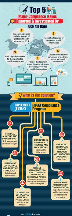 HIPAA Compliant PanTerra takes your security seriously Cloud - inspiration 6 hipaa confidentiality statement