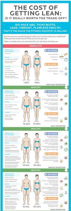 Garcinia cambogia side effects bloating