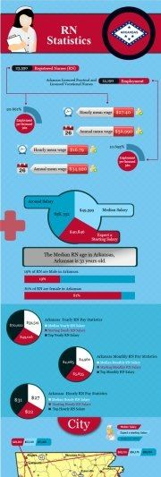 Emt Career And Salary Infographic This Gives Some Interesting