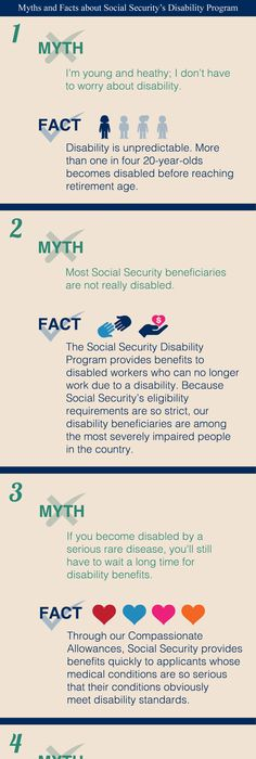 Need A Socialsecurity Form Visit WwwSocialsecurityGovForms