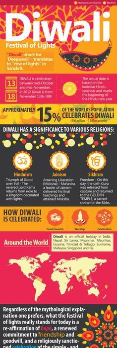 Diwali Invitations and Wordings Diwali and Messages - best of invitation card format for vastu shanti