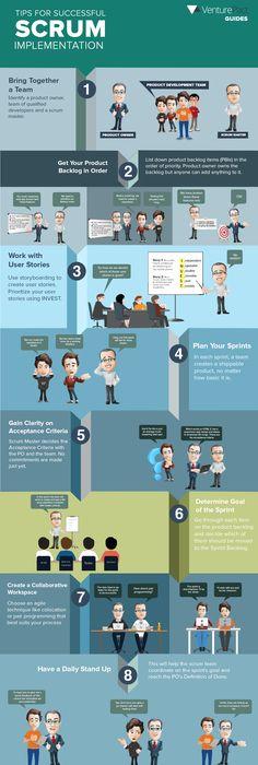 Scrum project management PowerPoint templates #presentationload   - change management plan template