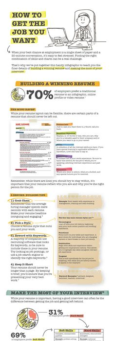 Best Fonts and Proper Font Size for Resumes Resume fonts, Fonts