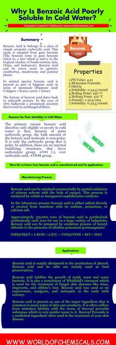 Interesting facts about Soda ash   Washing soda   Sodium carbonate - new periodic table chloride symbol