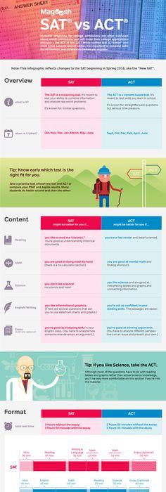 New SAT vs ACT infographic Arts u0027n Crafts Pinterest - fresh blueprint lsat vs testmasters