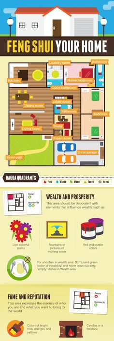 Feng shui for the home infographic apartment geeks
