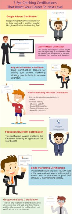 Pin by Suven consultants and Technology Pvt.Ltd. on Certification ...
