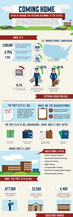 If you\u0027re a veteran who works best with a military-style management