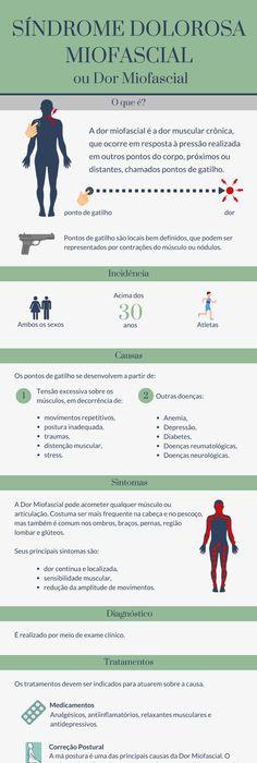 009 Bony landmarks of the femur posterior view Anatomy