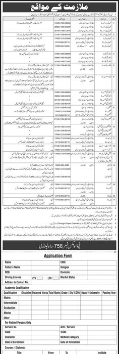 Various Jobs In Punjab Emergency Service 1122 Following Cities