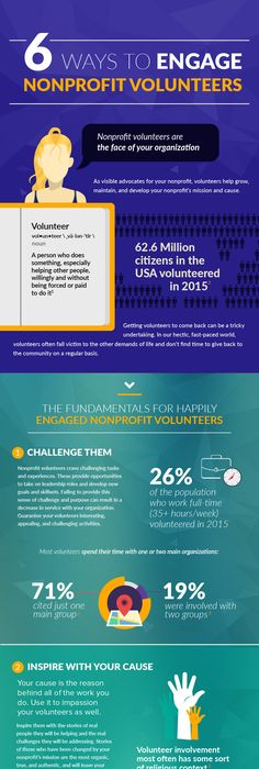 The Ultimate Guide to Giving Back to Your Community Budgeting - fresh 6 project statement of work