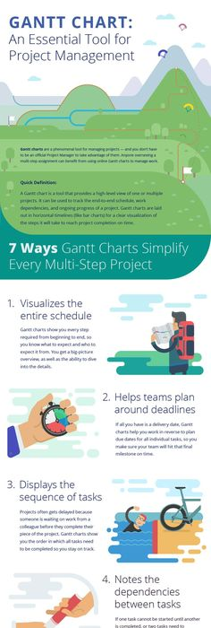 How To Handle A Project Management Crisis Infographic  Via