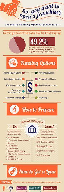 Big eye payday loan image 8