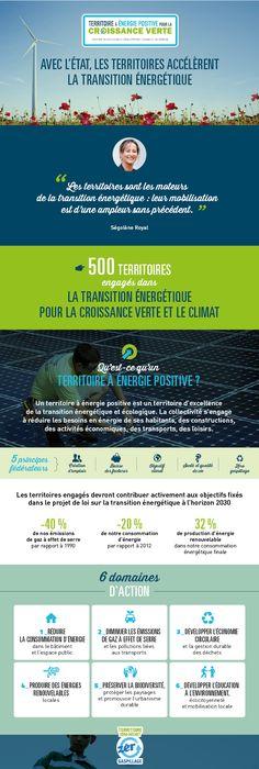 La place du0027Enedis dans le marché électrique français Transition - classe energie appartement c est quoi