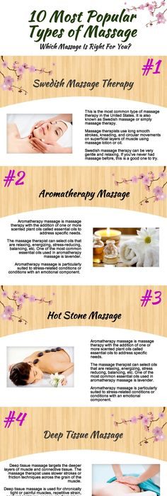 Massage Therapy Career Information | massage | Pinterest | Imlay ...