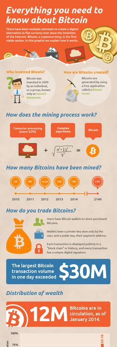 bitcoin use tcp or udp