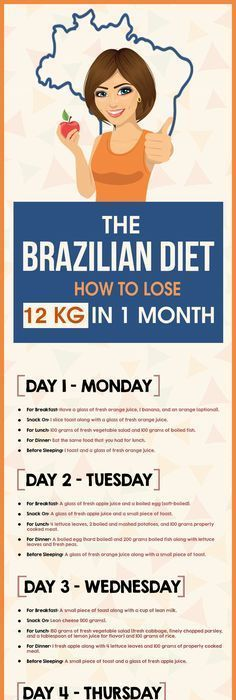 What should i eat for breakfast to lose weight fast image 7