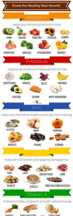 10 best beauty foods for healthy hair healthy hair and anti aging forumfinder Choice Image