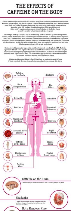 effects of caffeine and nicotine on the body and mind Caffeine and its effects on the human body effects of caffeine what caffeine does to the body there is no requirement of caffeine in the human diet for the body to.