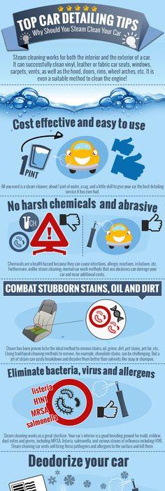 HowToStartACarWashBusinessPlan  Infographics