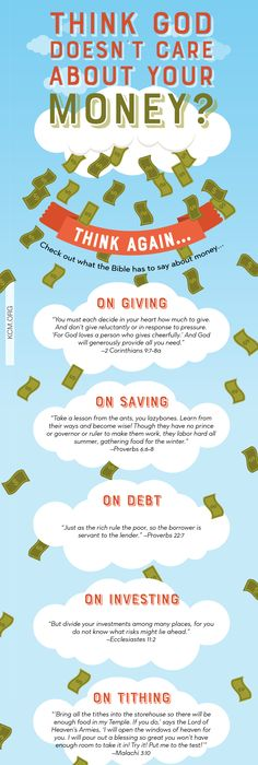 Tithes and offerings scriptures inspirational pinterest think god doesnt care about your money think again fandeluxe Gallery