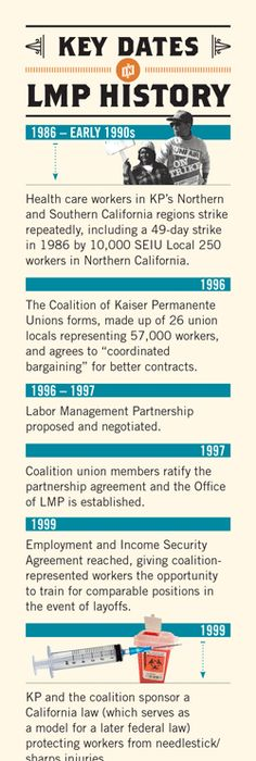 Right to work is wrong Union Pinterest Politics