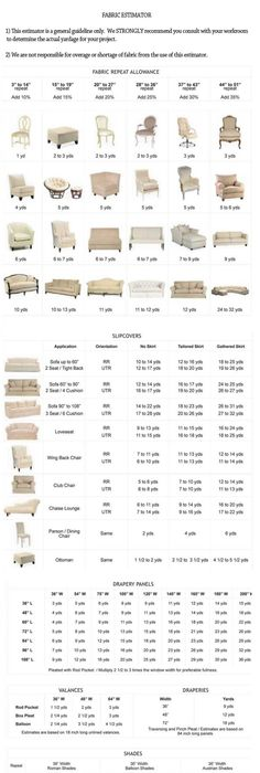 How To Calculate Fabric Yardage For Bedding U0026 Table Linen Fabric Estimator.