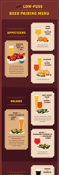 The Foundational Principles of Beer and Food Pairing Infographic