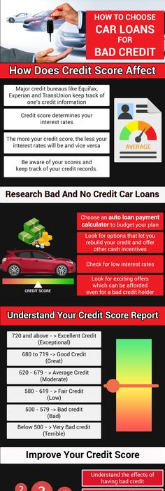 Sofi Student Loan  Best Credit Cars For Students
