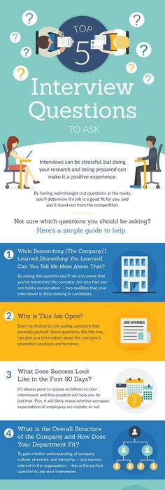 Attractive 17 Useful Charts To Help You Find, Land, And Love The Perfect Job. Best Interview  QuestionsJob ...