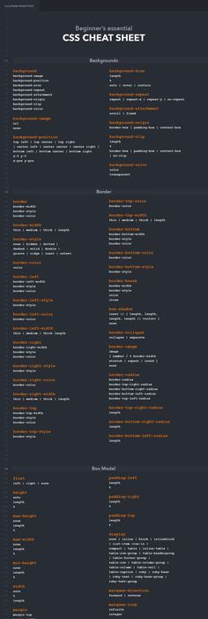 JavaScript RegExp Cheat Sheet by SavageDesignu2026 Education - new blueprint css cheat sheet