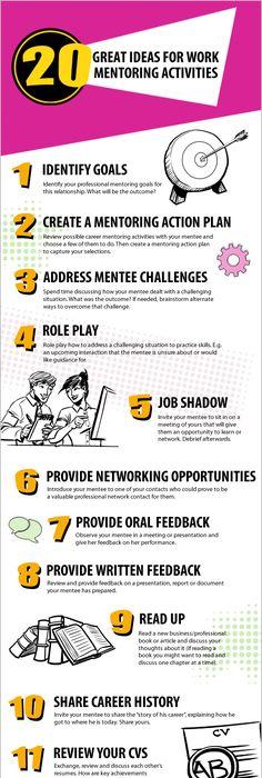 Career Development Career Planning Model  Career