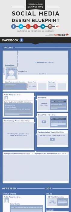 I like this version of the cheat sheet for Facebook, Google+ - new blueprint css cheat sheet