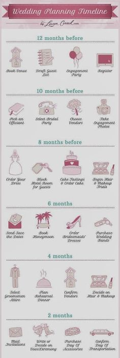 Wedding Day Timeline This Might Come In Handy  Wedding
