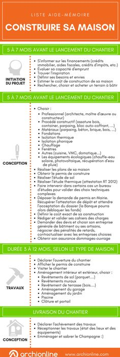 Pin by Alan Mahda on Idées pour la maison Pinterest