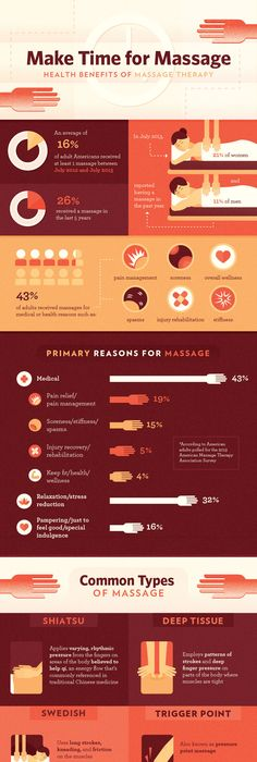 The Benefits Of Massage For Children With Autism Infographic