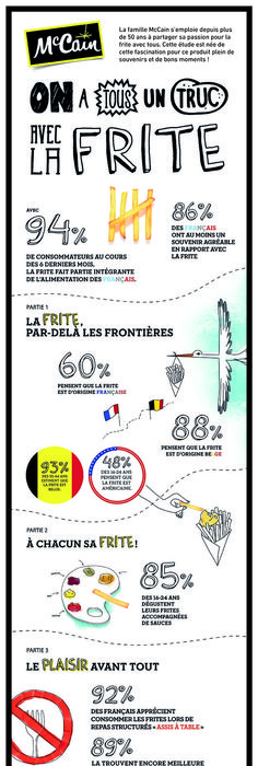 INFOGRAPHIE DOGGY BAG V2 01 Theme Food and restaurant Pinterest - classe energie appartement c est quoi
