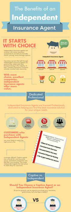 Reasons To Choose An Independent Insurance Agent  Davis