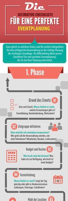 10 Aspekte eines Eventkonzepts: Worauf Sie bei der Entwicklung eines ...