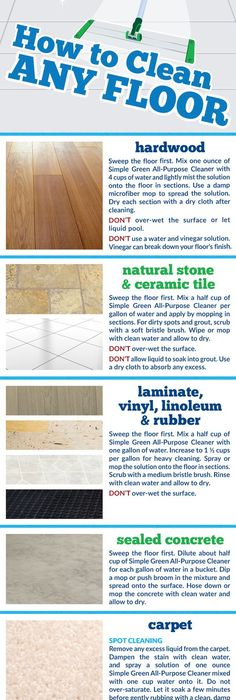 How To Clean Ceramic Tile Floors Clean Ceramic Tiles Grout And