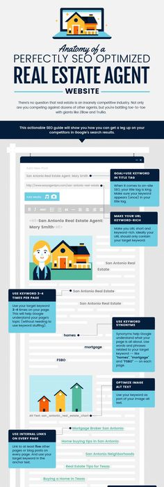 The Real Estate Resume Info Graphic Template By VivifyCreative - Real estate business plan template