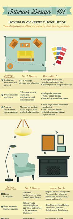 Best Of Interior Decorator Education