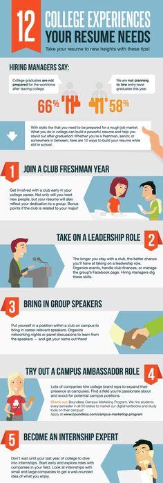 Soft skills infographic Worauf beim Bewerbungsgespräch geachtet - Expert Tips On Resume Principles
