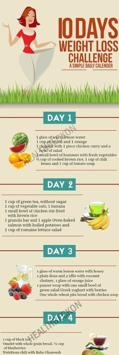 Healthy breakfast weight loss recipes image 4