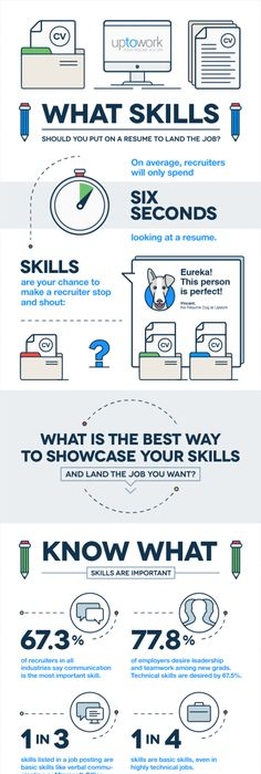 What skills are employers looking for? What should I say in my