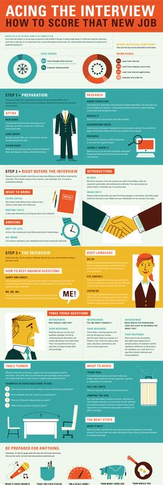 Elegant Business Infographics   How To Infographic. How To Ace Your Interview. Acing  The Interview How To Score That New Job.