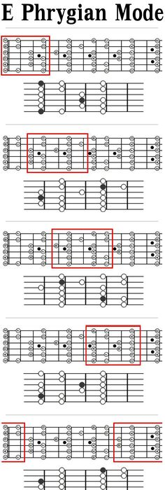 35 Blues Licks Guitar Lesson | Blues Guitar | Pinterest | Guitars ...