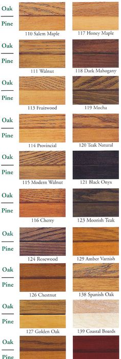 Wonderful Stain Inspiration For Wood Furniture Makeovers